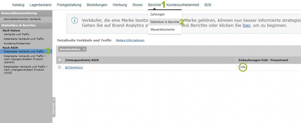 Sales reports Amazon Sellercentral